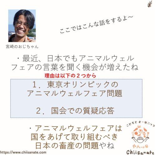 アニマルウェルフェアに関する日本の動き(説明画像)