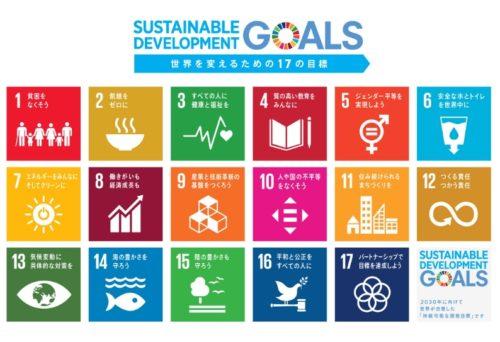 持続可能な開発目標(SDGs)(概要図)